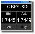 Forex bid ask data
