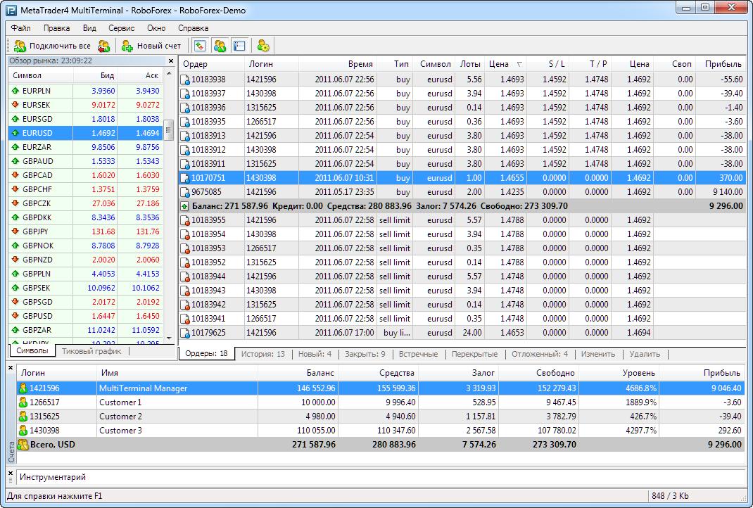 Forex multi terminal